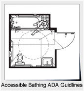 Accessible Bathing Facilities Are Required