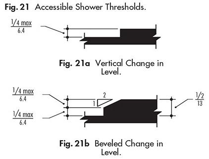 ada shower threshold requirements sevenstonesinc com