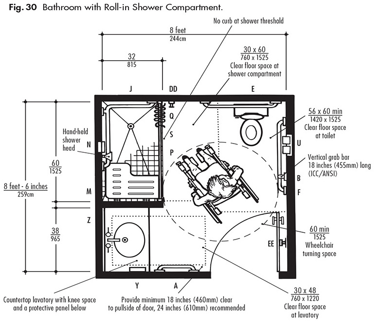 Ada Design Solutions For Bathrooms With Shower