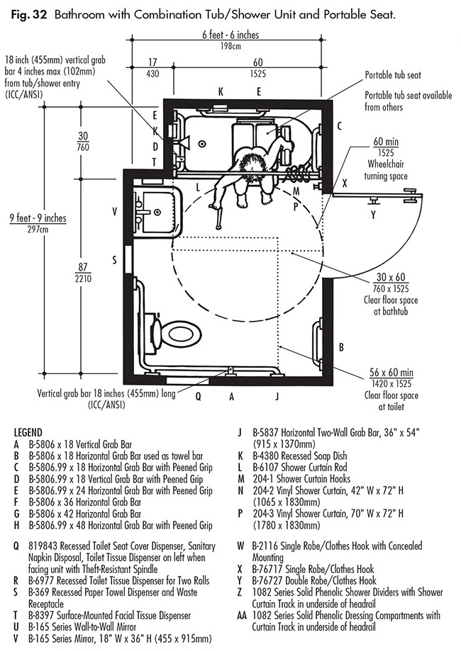 Ada Design Solutions For Bathrooms With Tub And Shower Compartments Harbor City Supply