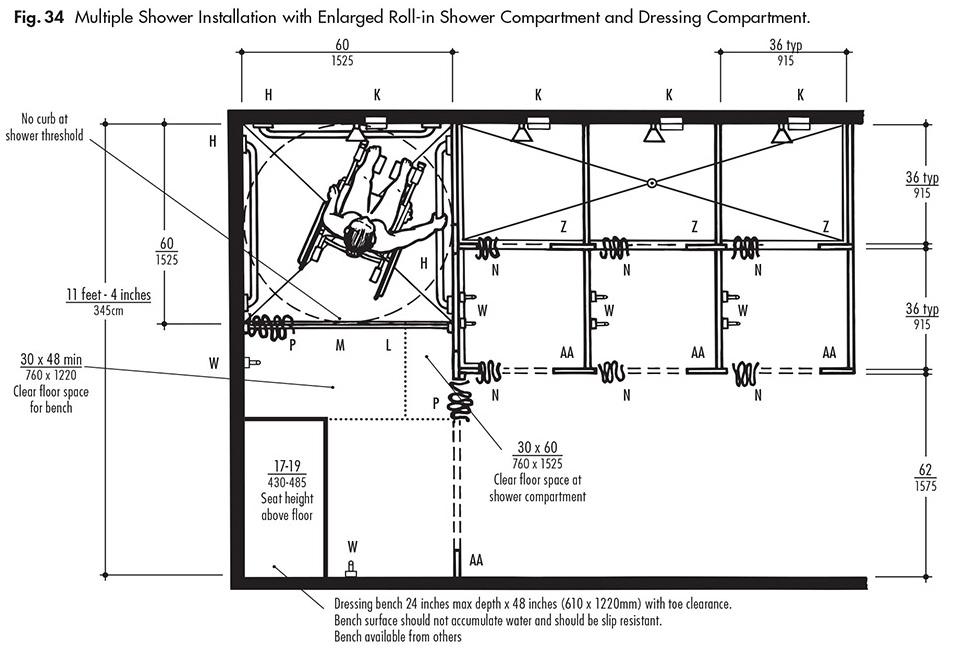 shower stall schematic ada design solutions for multiple shower and dressing compartments  shower and dressing compartments