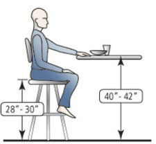 Diagram of a bar height table.