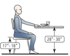 Diagram of a desk (or chair) height table.