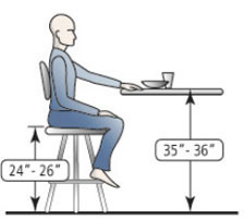 Diagram of a counter height table.