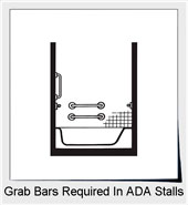 Grab Bars In Accessible Bathing Facilities