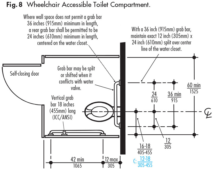 Grab Bars In Accessible Toilet Compartments ADA Approved Harbor - Bathroom handicap bar height