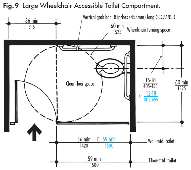Do I Need Accessible Toilet Compartments? | ADA Guidelines ...