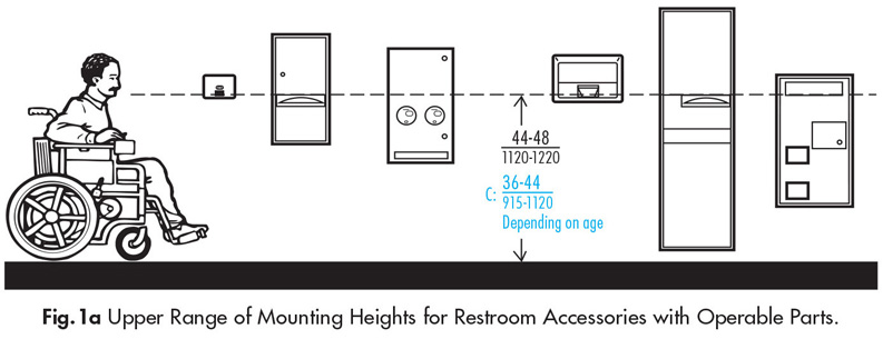accessories in public restrooms ada guidelines harbor On ada bathroom toilet seat cover dispenser height