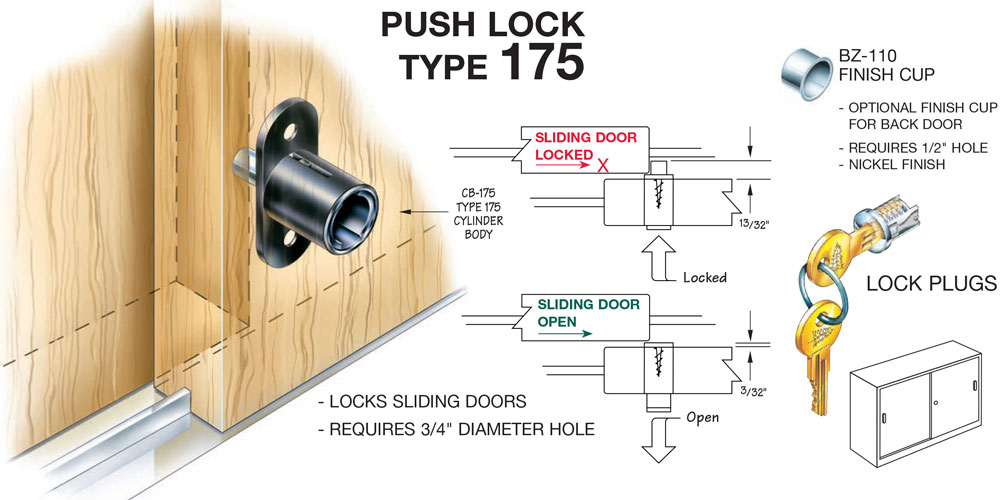timberline-type-175-push-lock.jpg